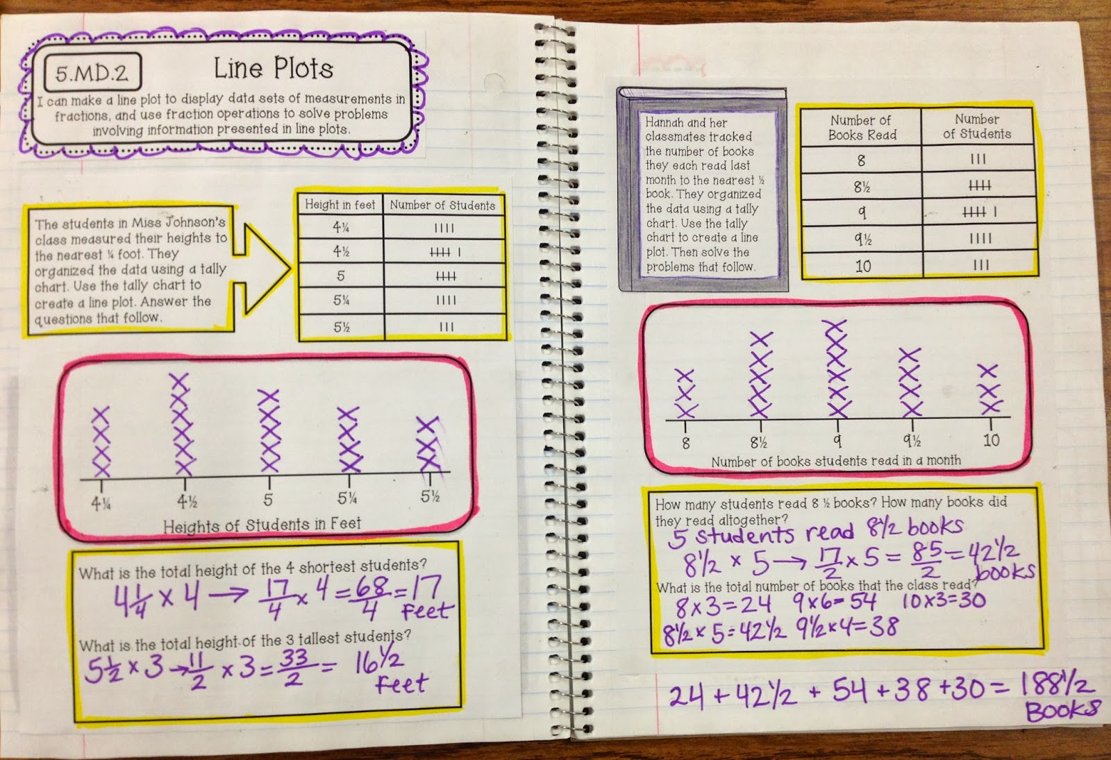 5th Grade Interactive Math Notebooks for Measurement & Data and Geometry -  Create Teach Share